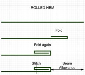 rolled_hem